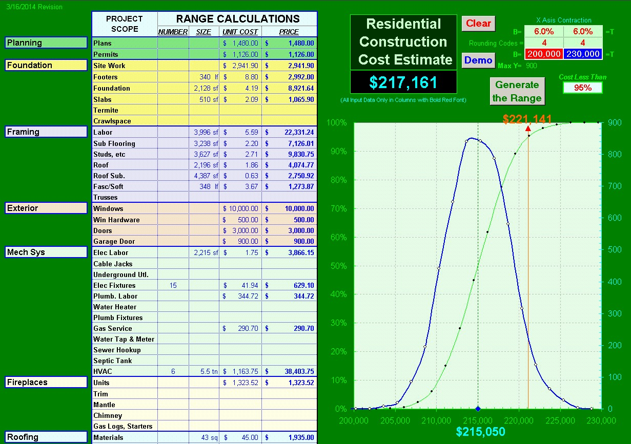 Quantitative excel spreadsheet concepts technical for Residential building cost estimator